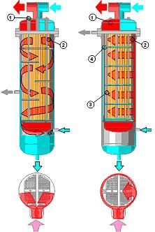 Подогреватель сетевой воды ПСВ 300-14-23 Сургут чистка теплообменника котлов